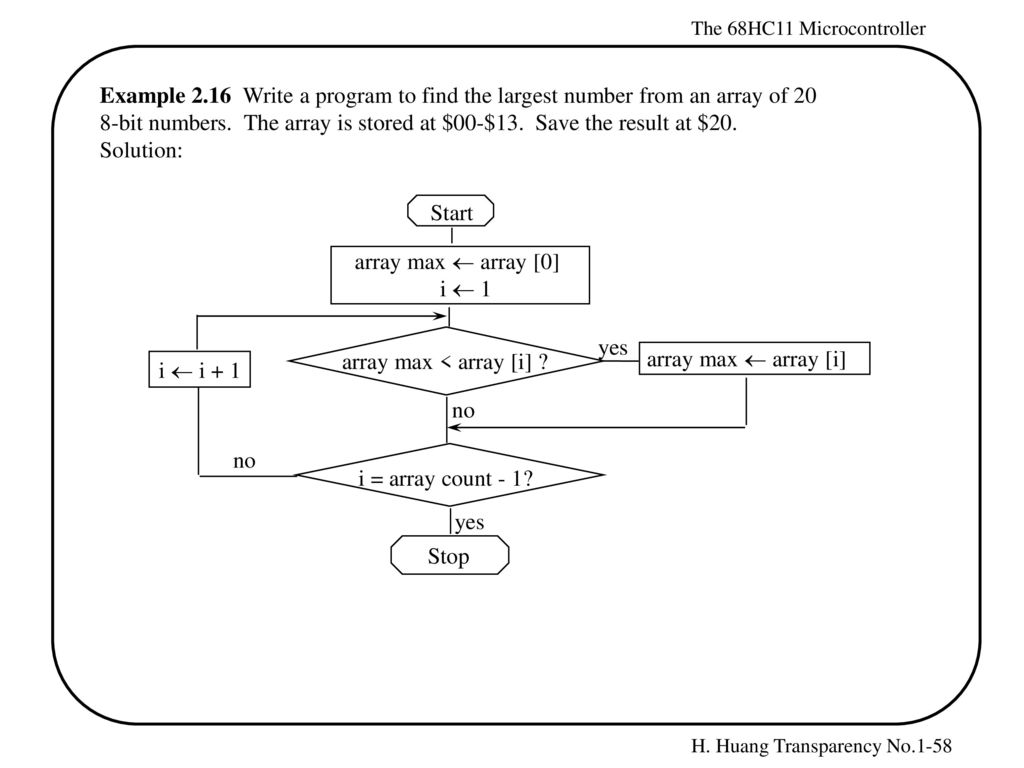 The 68hc11 Microcontroller Minnesota State University Mankato Ppt And Hc12spi Timing Diagrams C Program For Sending Data To Themax 522 Example 216 Write A Find Largest Number From An Array Of 20