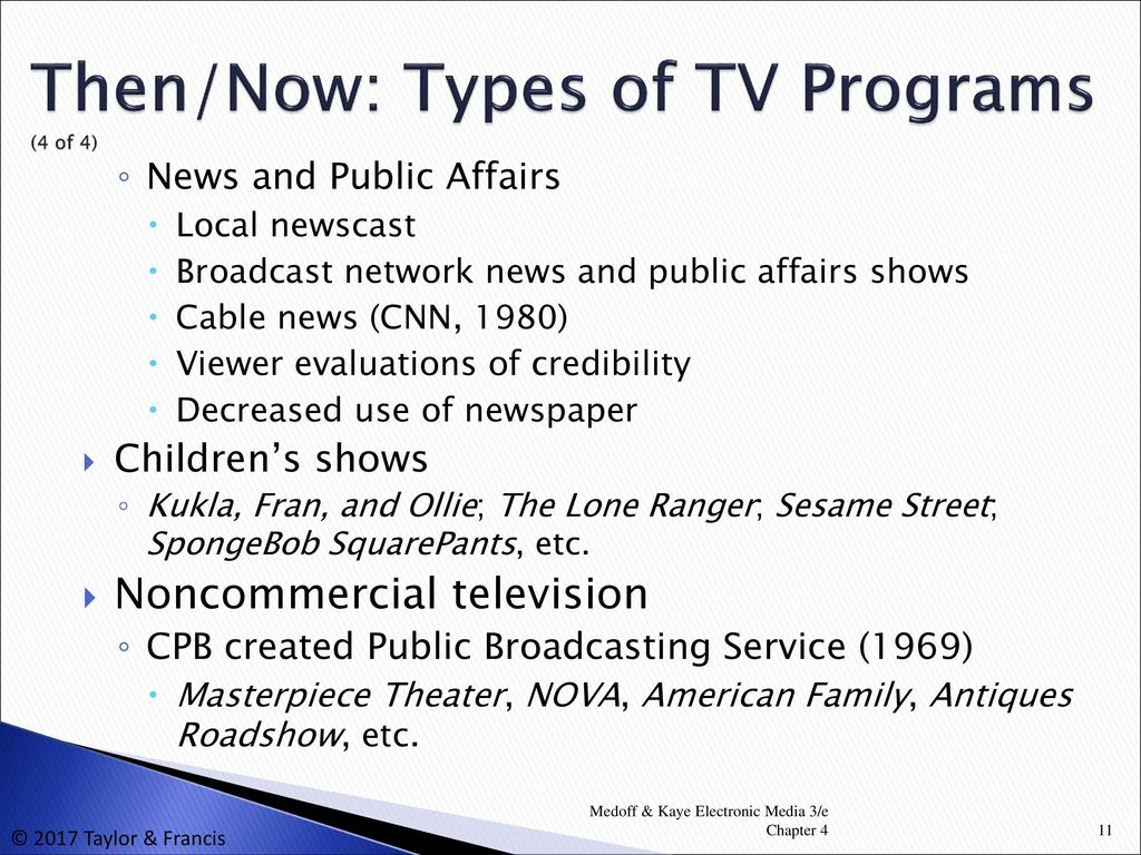 Electronic Media: Then, Now, and Later - ppt download