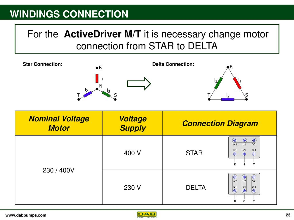 WINDINGS CONNECTION For the ActiveDriver M/T it is necessary change motor  connection from STAR
