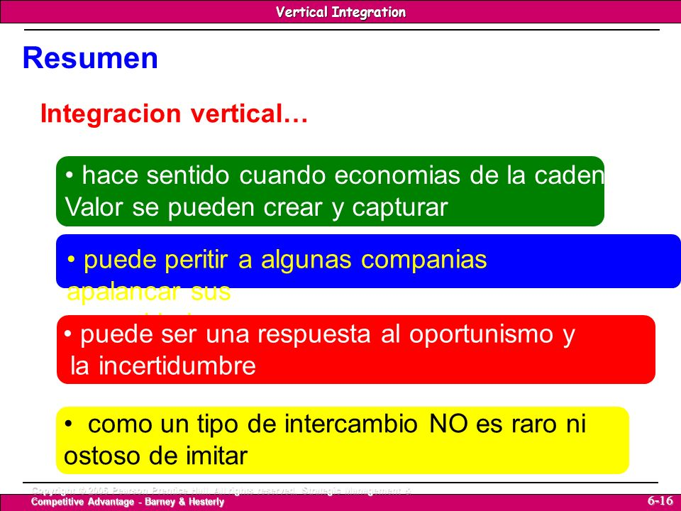 Resumen Integracion vertical…