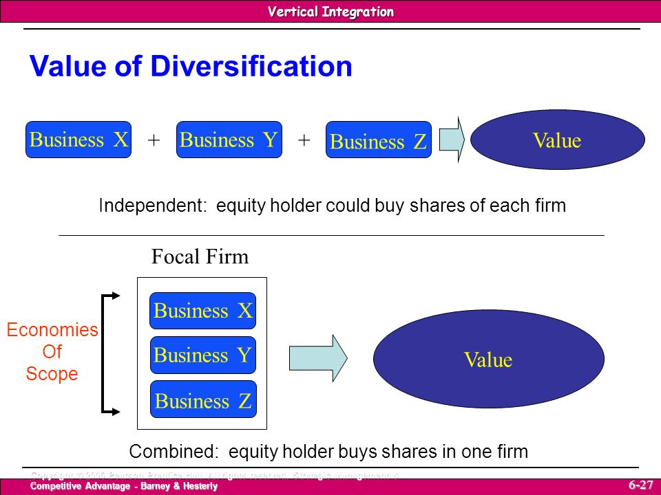 Value of Diversification