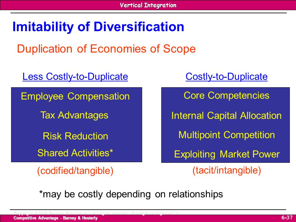 Imitability of Diversification