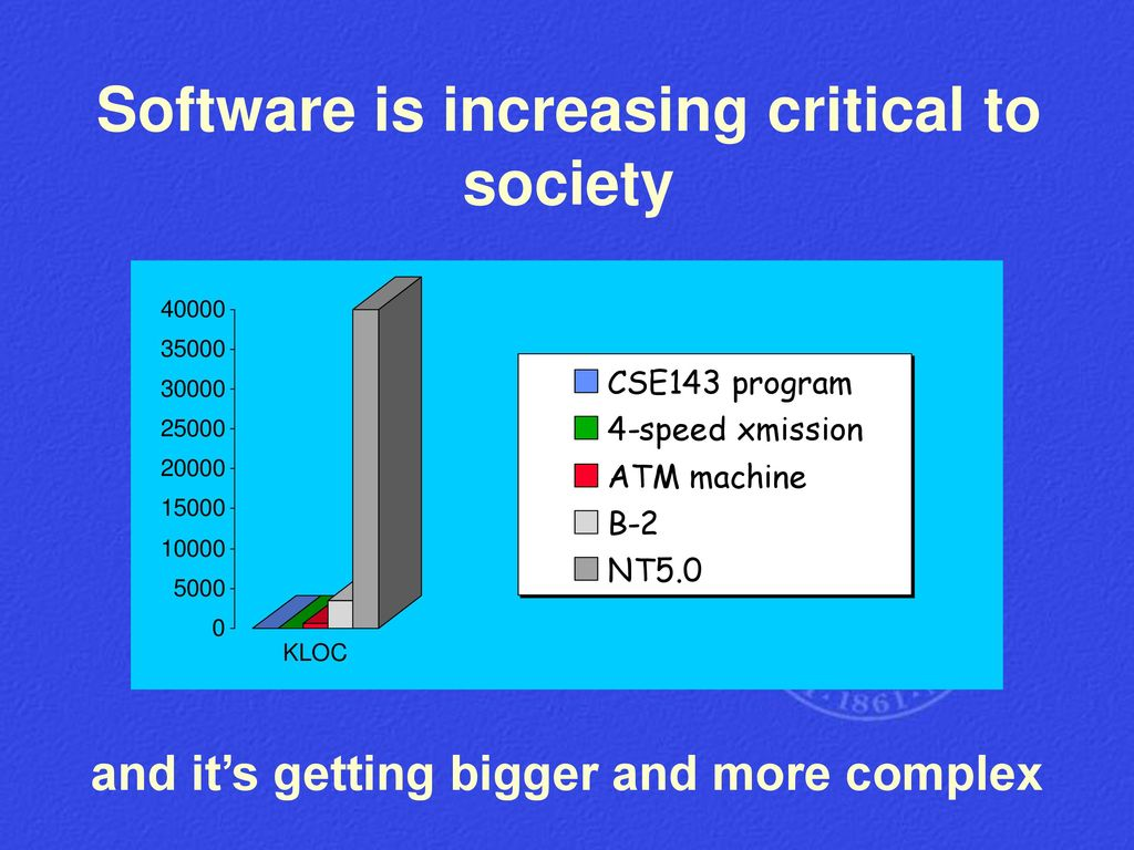 CSE584: Software Engineering Lecture 1: Introduction & Overview ...