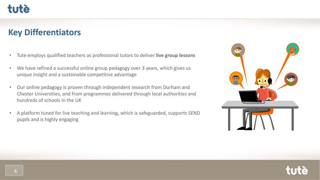 43a1165e636d Key Differentiators Tute employs qualified teachers as professional tutors  to deliver live group lessons.