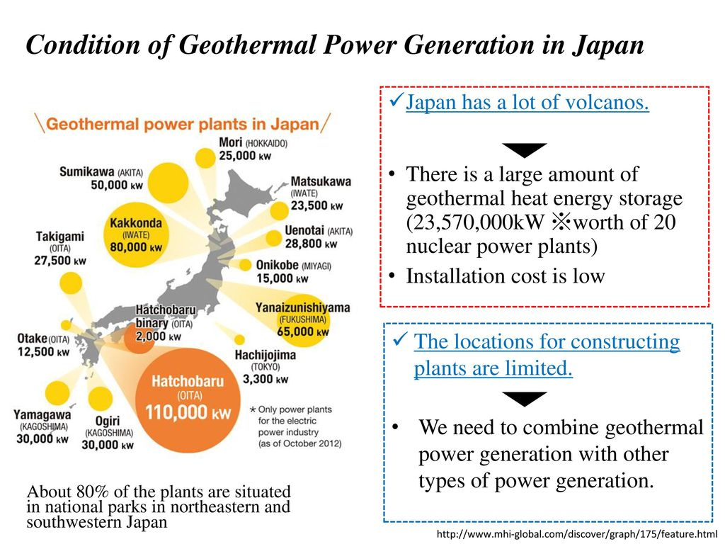 Ali Rahmat Feng Wenzhuo Kota Watanabe Ppt Download Geothermal Power Plant Schematic Diagram Condition Of Generation In Japan