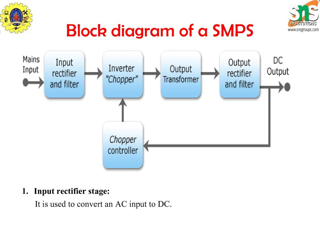 Block Diagram And Working Of Smps | Wiring Diagram