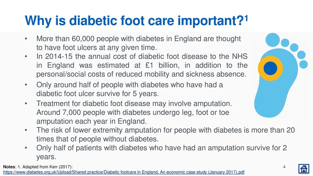 National Diabetes Foot Care Audit Report Ppt Download
