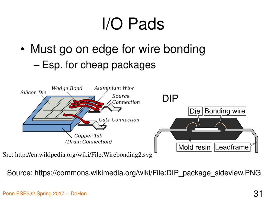 Ese532 System On A Chip Architecture Ppt Download Penn Manufacturing Wiring Diagrams I O Pads Must Go Edge For Wire Bonding Esp Cheap Packages