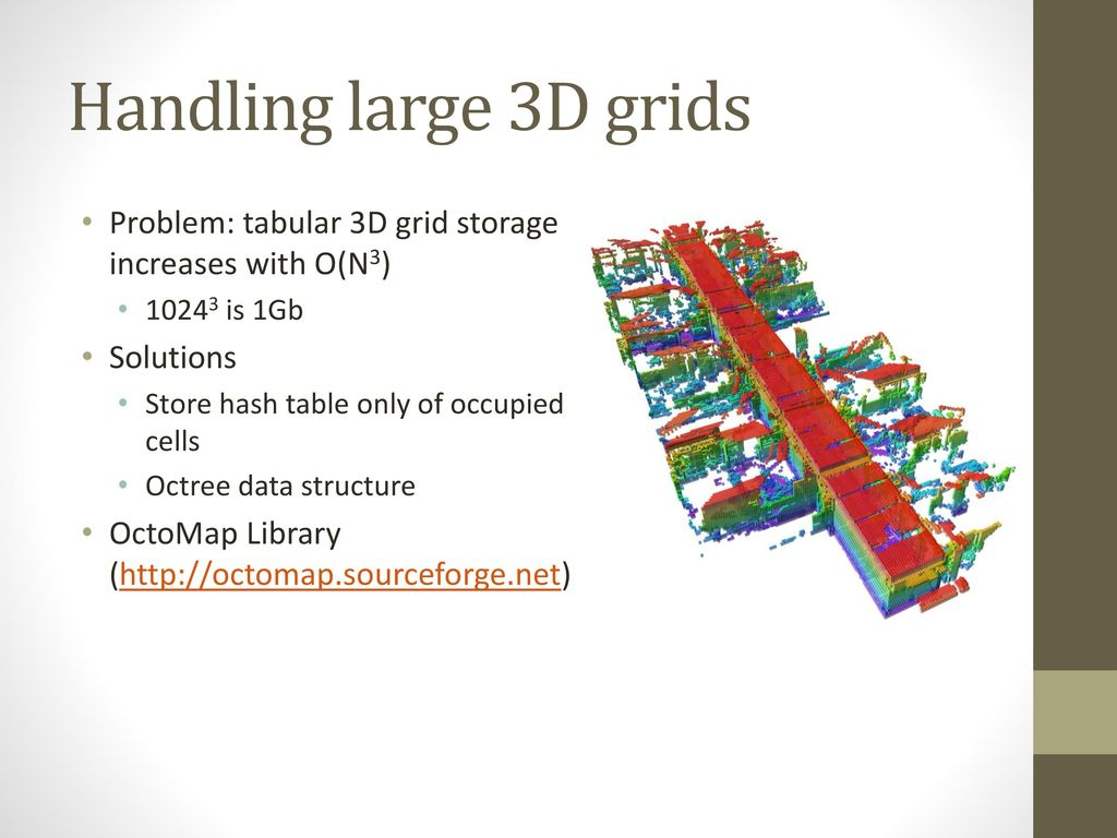 3D Mapping and Pose Estimation - ppt download