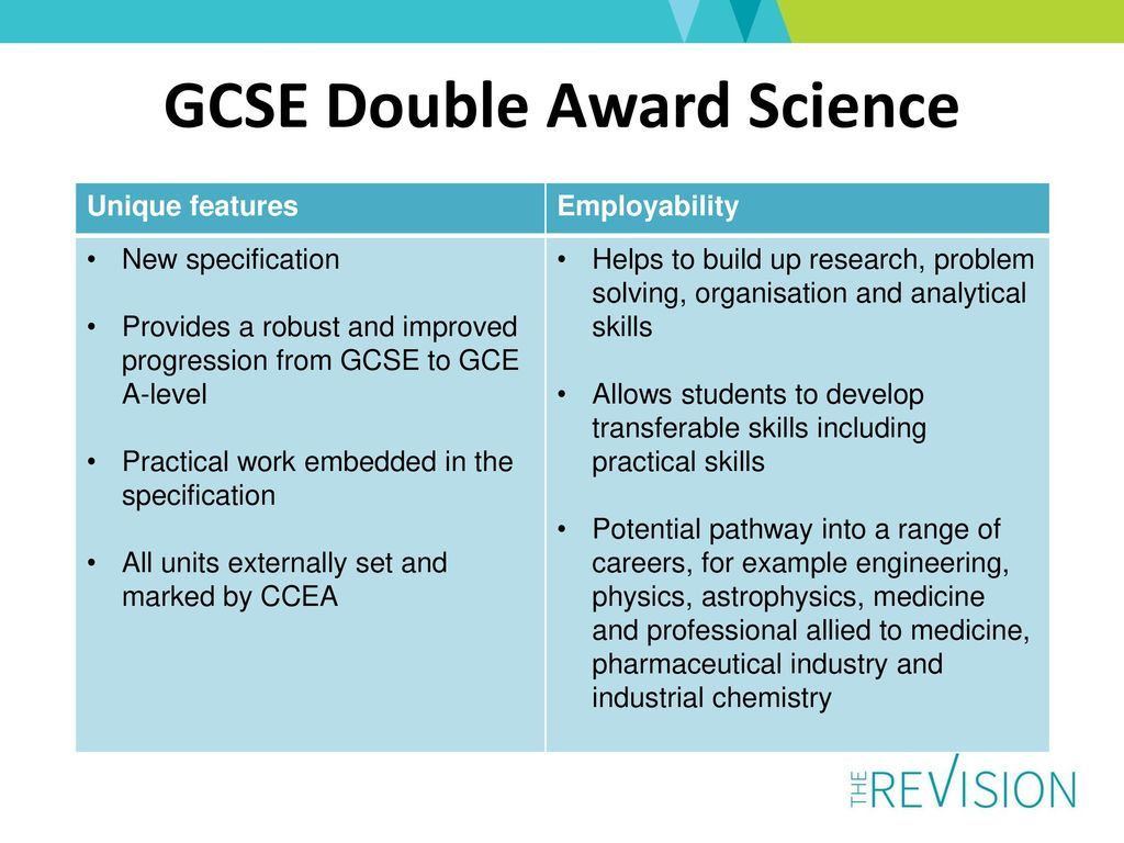Gcse double award science march ppt download 12 gcse double award science urtaz Gallery