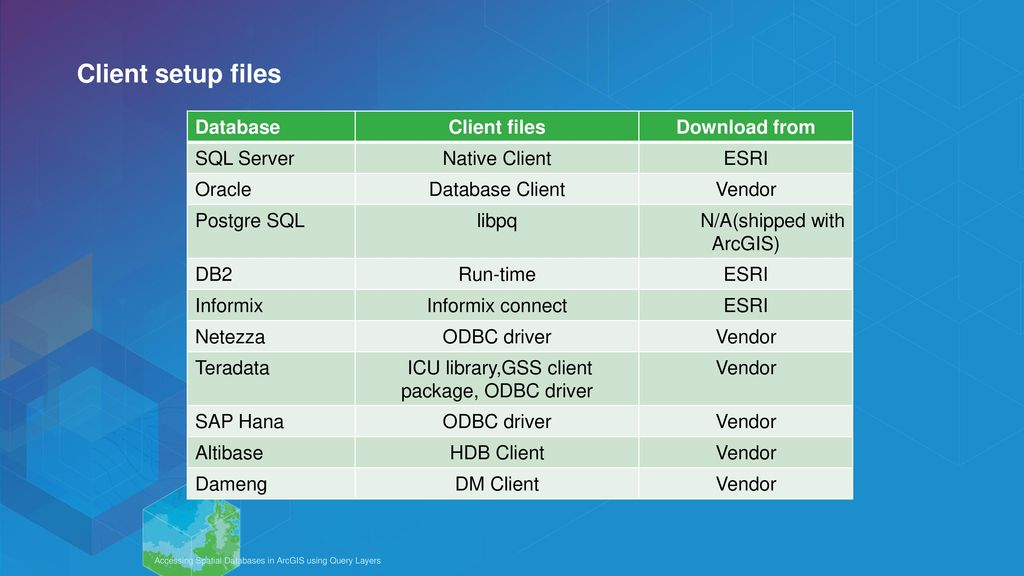 Accessing Spatial Databases in ArcGIS using Query Layers - ppt download