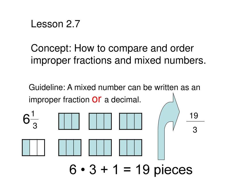write as an improper fraction Converting mixed number to improper fraction calculator let's investigate how to convert a mixed number to improper fractionmixed numbers have two parts: an integer number and a fraction of a number.