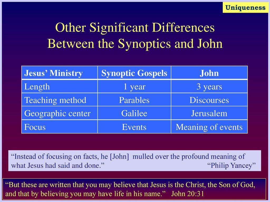 john: the gospel of belief - ppt download