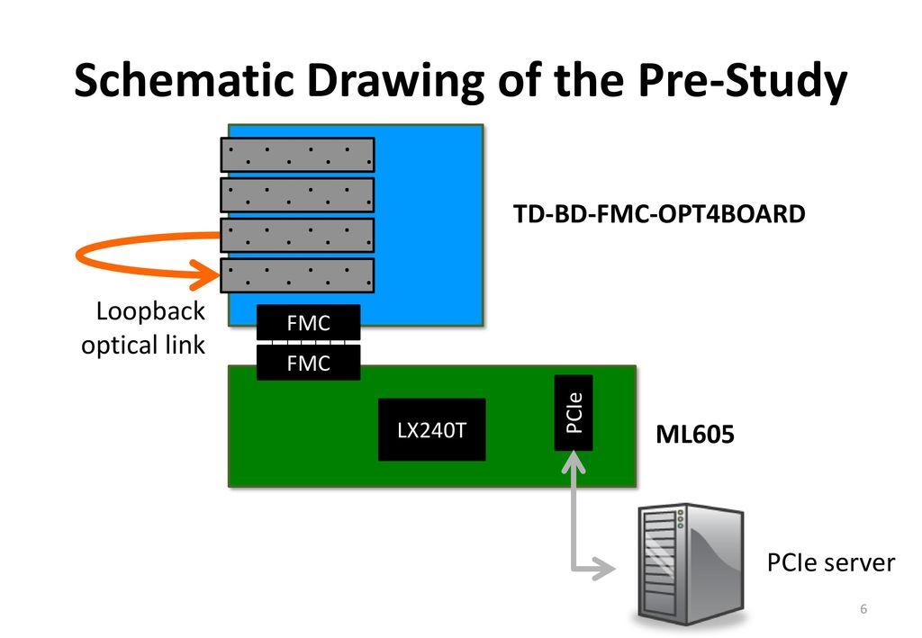 PXD DAQ (PC option) Status Report - ppt download Ml Schematic on