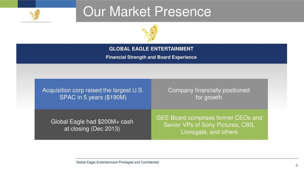 GLOBAL EAGLE ENTERTAINMENT - ppt download