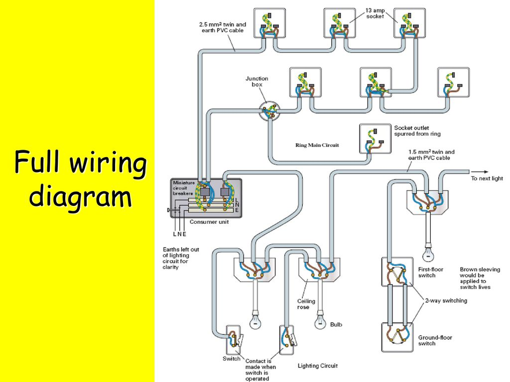 Thermal expansion conduction convection radiation ppt download 44 full wiring diagram barry spick asfbconference2016 Choice Image