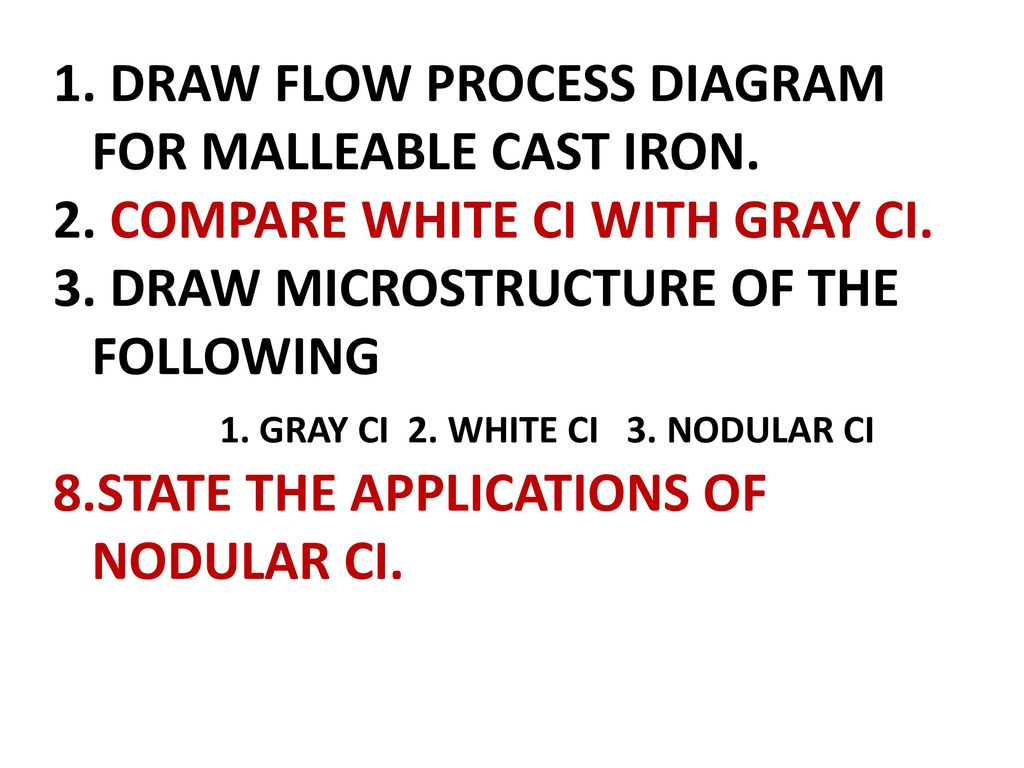 draw flow process diagram for malleable cast iron