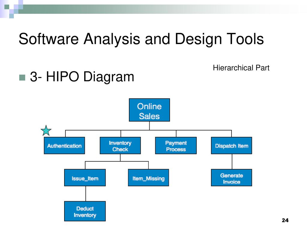 Chapter 1 Quick Revision Of System Software Analysis And Design Tools Ppt Download