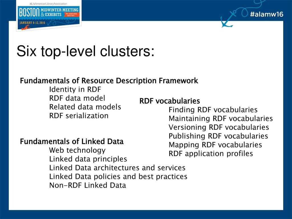 Linked Data Competency Index Ppt Download - Data mapping best practices