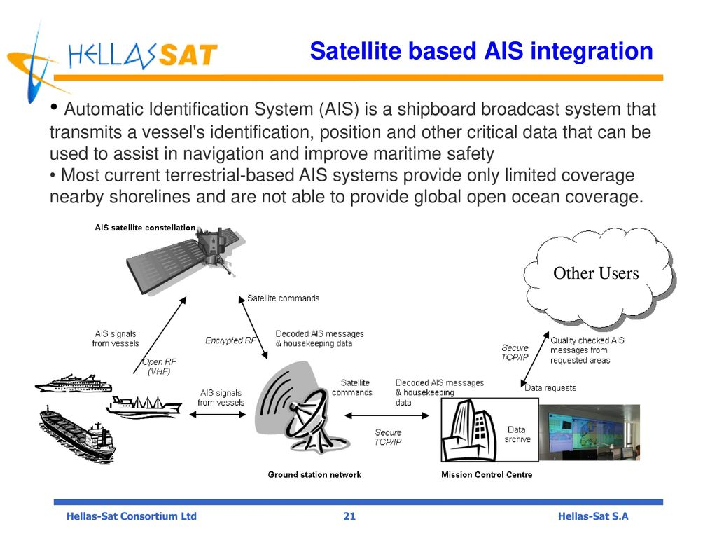 Satellite Technologies To Serve Maritime Operations Ppt Download Artemis Fan Wiring Diagram 19 Smart Buoy I