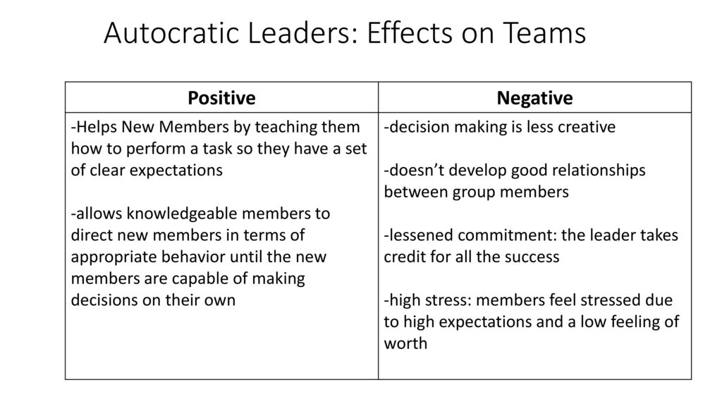 effects of autocratic leadership