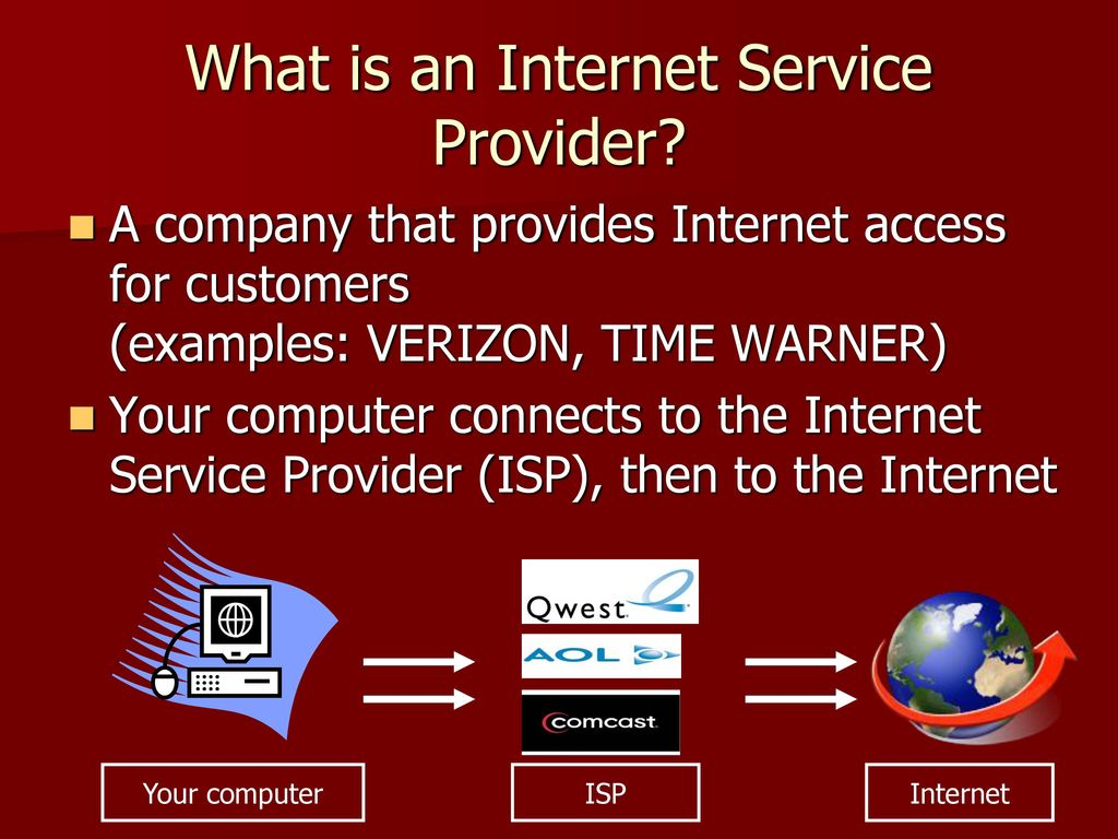 The Internet Ppt Download