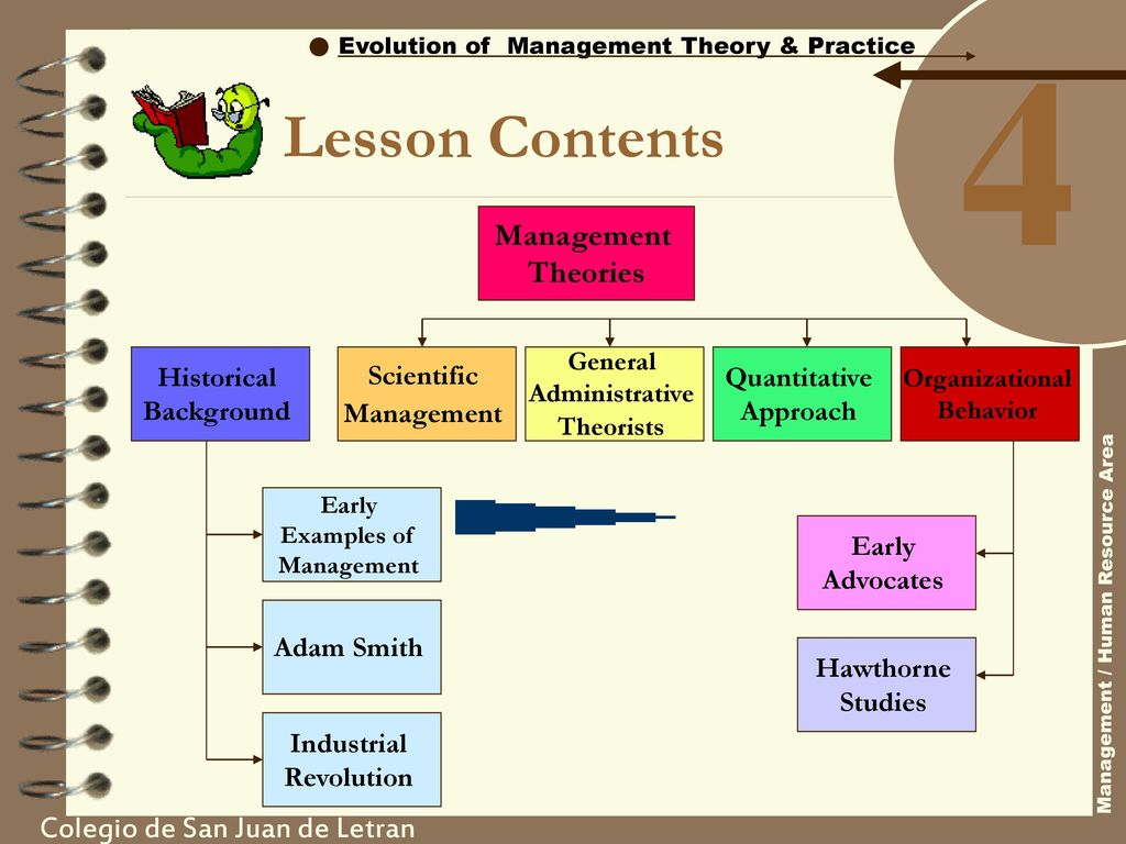 scientific management approach examples