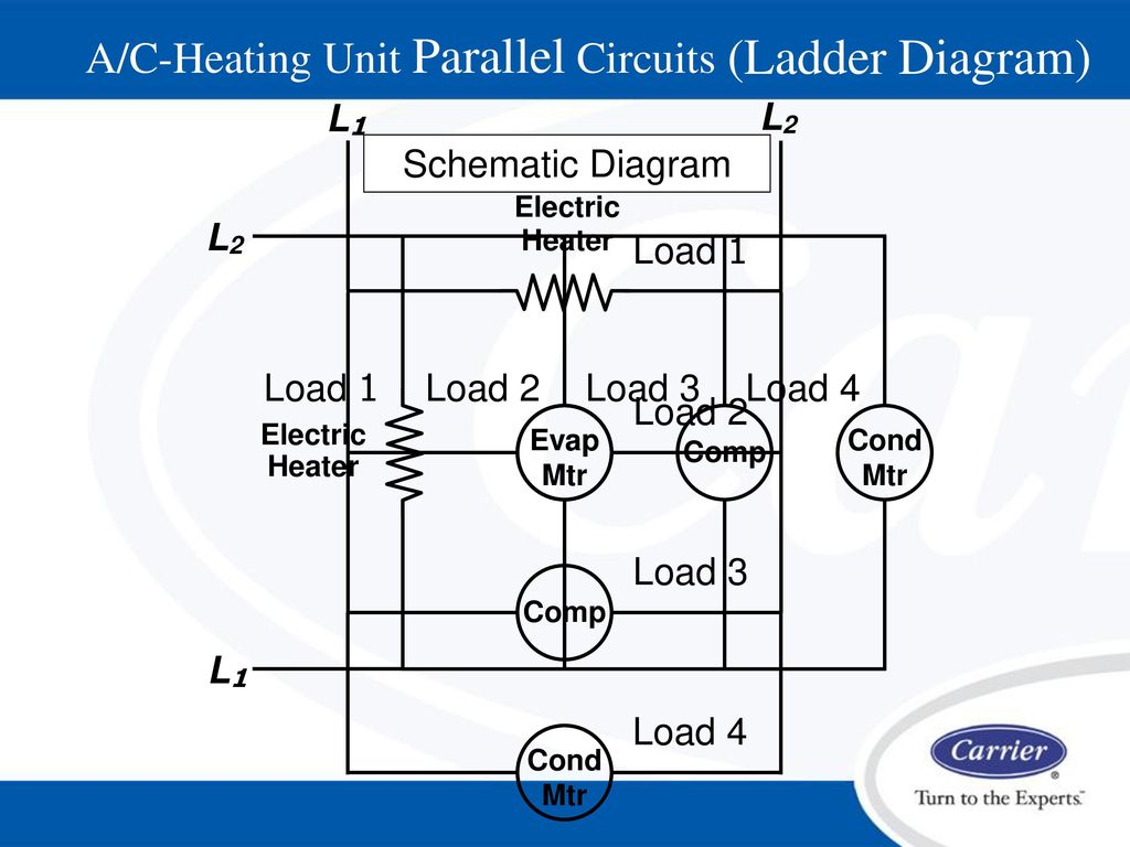 Electrical Fundamentals Ppt Download Ac Dpdt Wiring Diagram Ladder A Schematic Is Also Called 75 C Heating