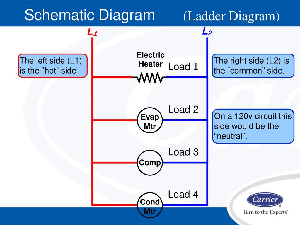 Electrical Fundamentals Ppt Download Ac Dpdt Wiring Diagram Ladder 77 Schematic