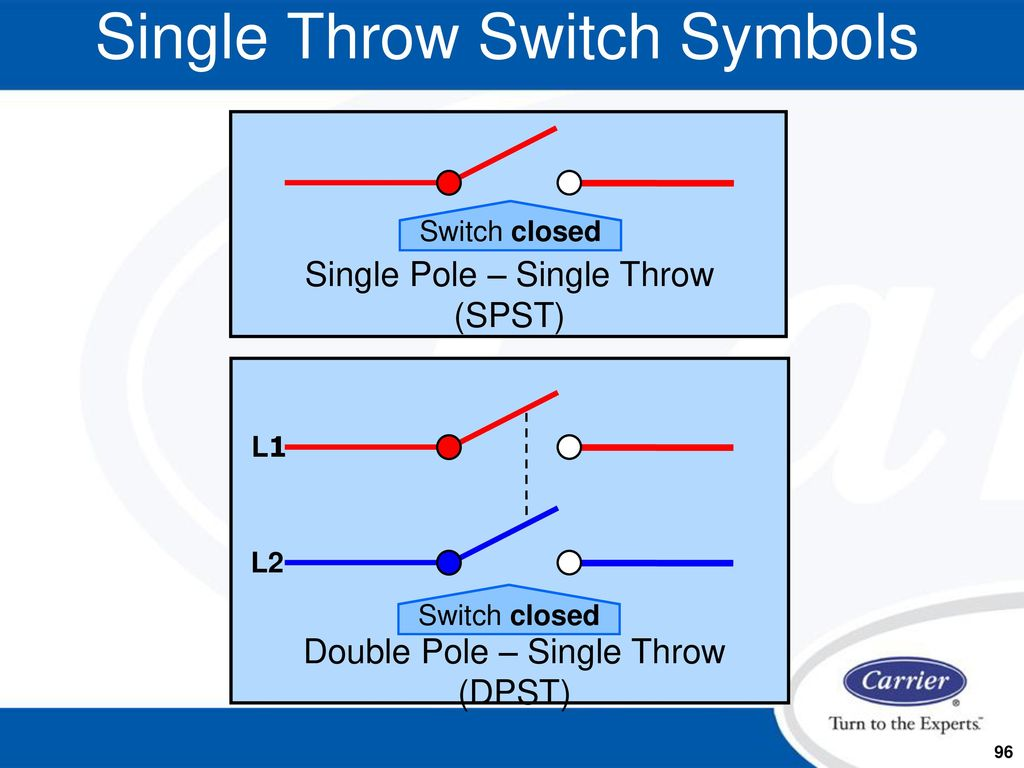 Electrical Fundamentals Ppt Download Double Pole Single Throw Switch Wiring Symbols