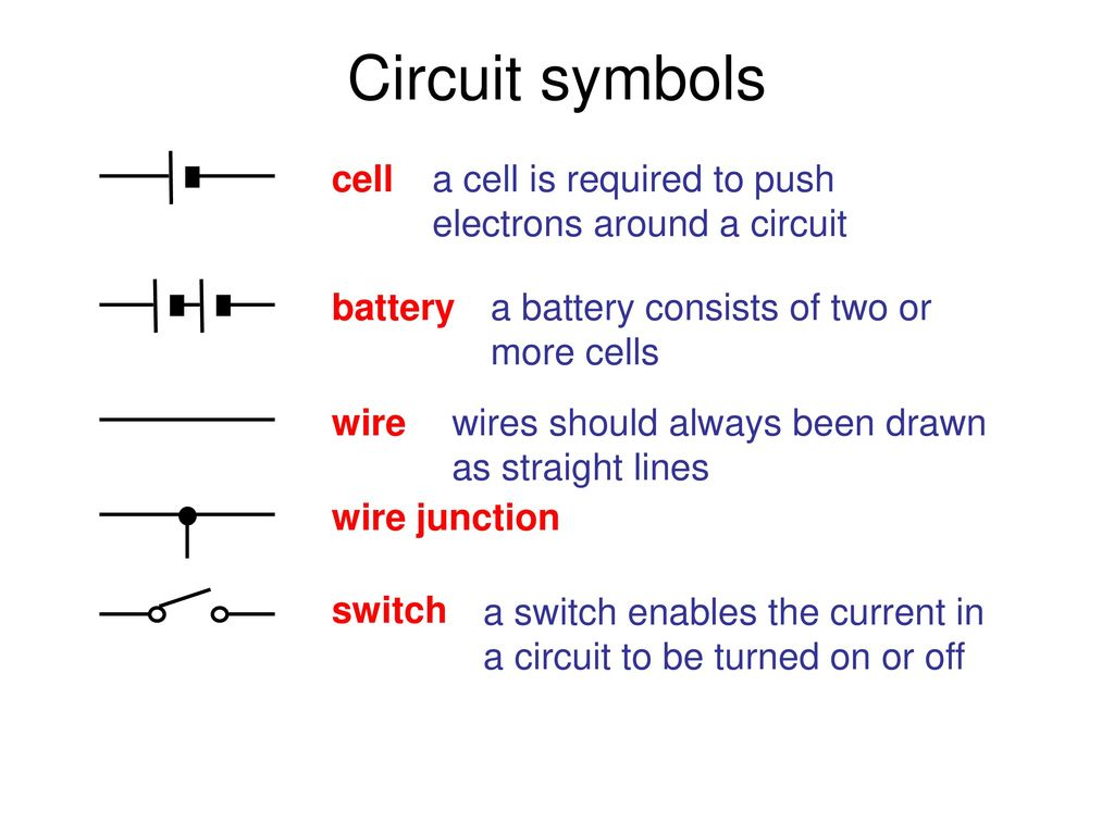 Edexcel Igcse Physics Pages 74 To Ppt Download Drawing Of A Simple Circuit With Bulb Cell And The Switch 15 Symbols