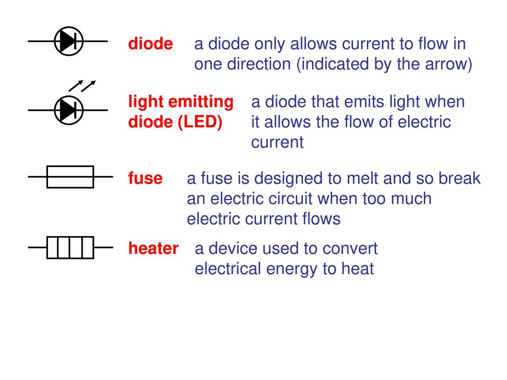 Edexcel Igcse Physics Pages 74 To Ppt Download The Circuit Below Along With Current Flowing And Potential Diode A Only Allows Flow In One Direction Indicated By Arrow