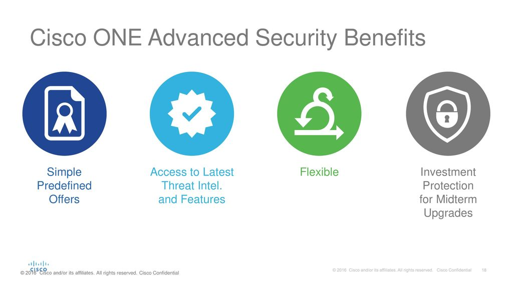 Cisco ONE Advanced Security - ppt download