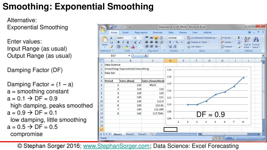 Data Science and Analytics Unit 5  Excel Forecasting - ppt