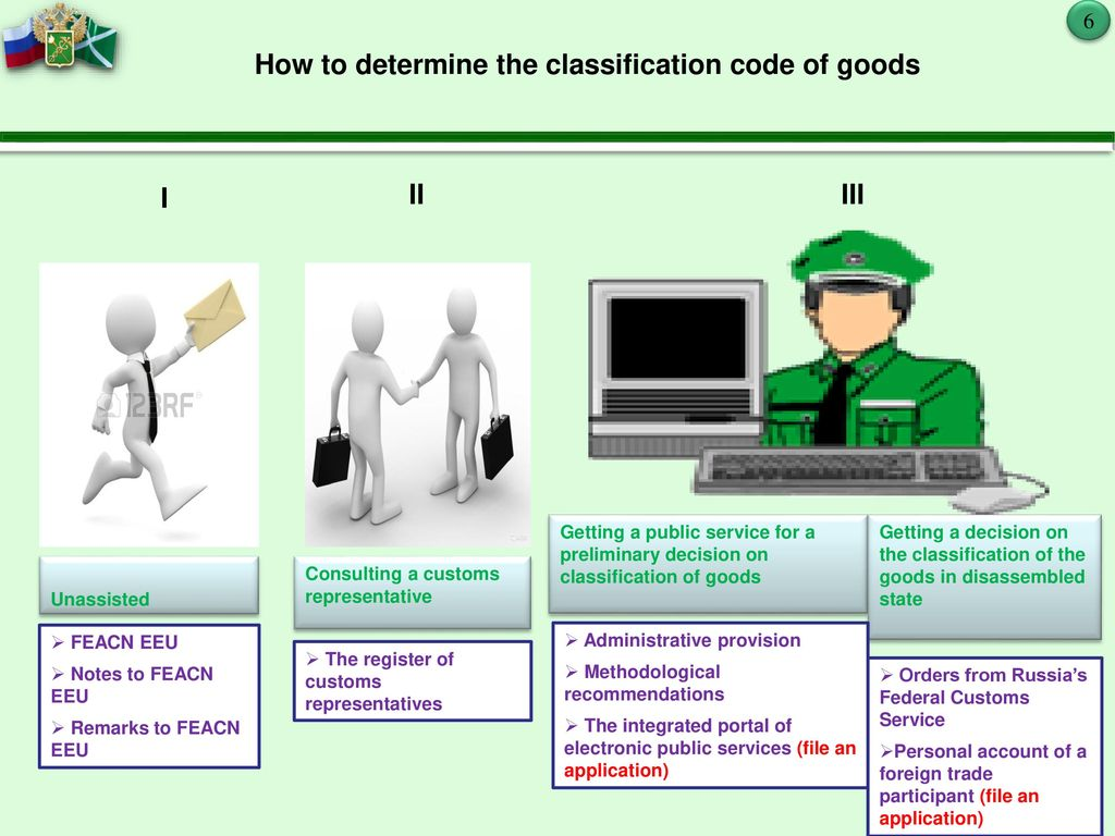 Topical issues of the classification of goods and