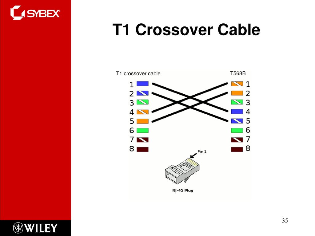 Click To Edit Master Subtitle Style Ppt Download Rj 48c T1 Wiring Diagram 35 Crossover