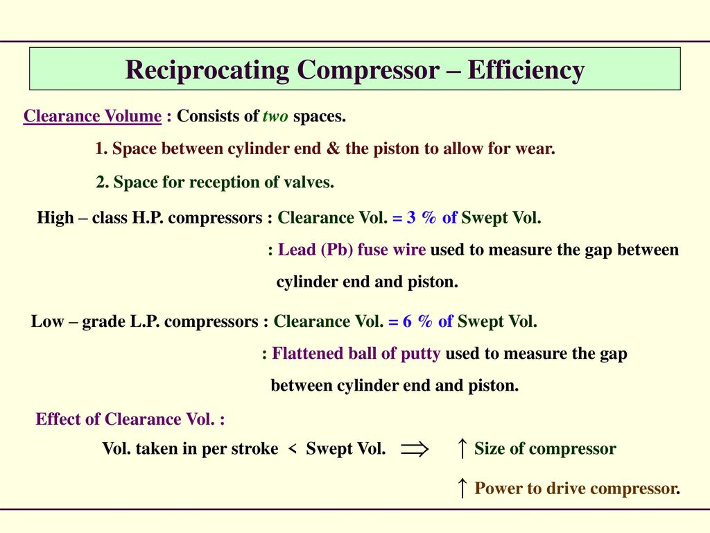 Compressor  - ppt download