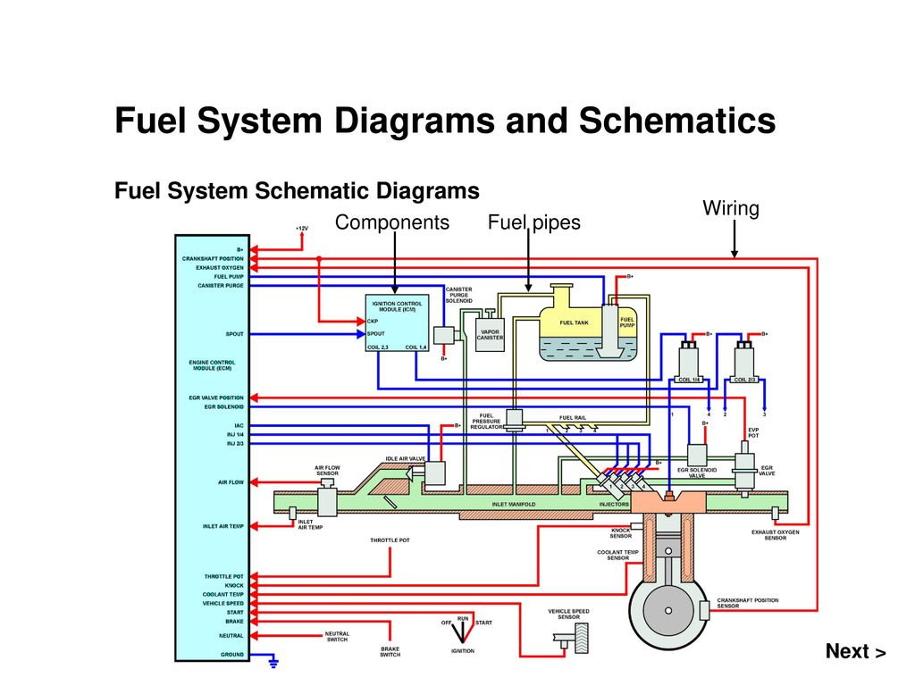 Introduction To Electronic Fuel Systems Ppt Download Gm Pressure Diagram System Diagrams And Schematics