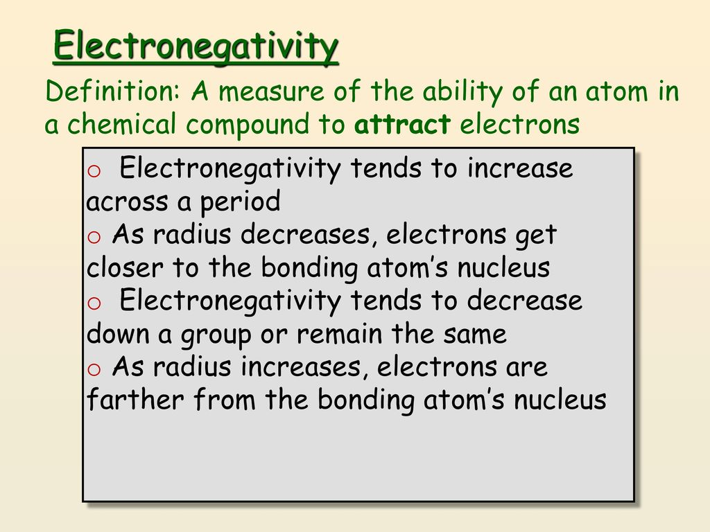 Electronegativity Definition: A Measure Of The Ability Of An Atom In A  Chemical Compound To