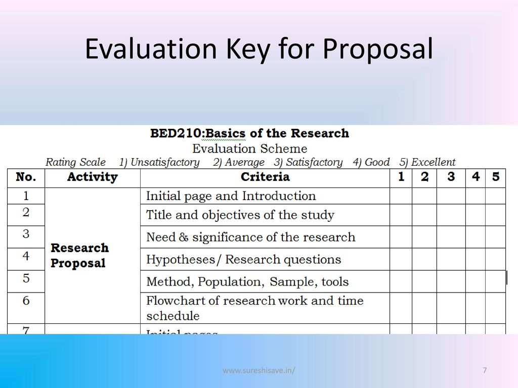 evaluation of a research study proposal Using case studies to do program evaluation valuation of any kind is designed to document what happened in a program evaluation should show: 1) what actually occurred.