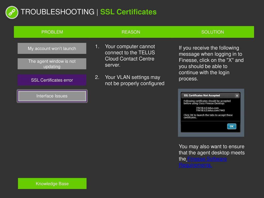 Finesse Agent Desktop Training Ppt Download
