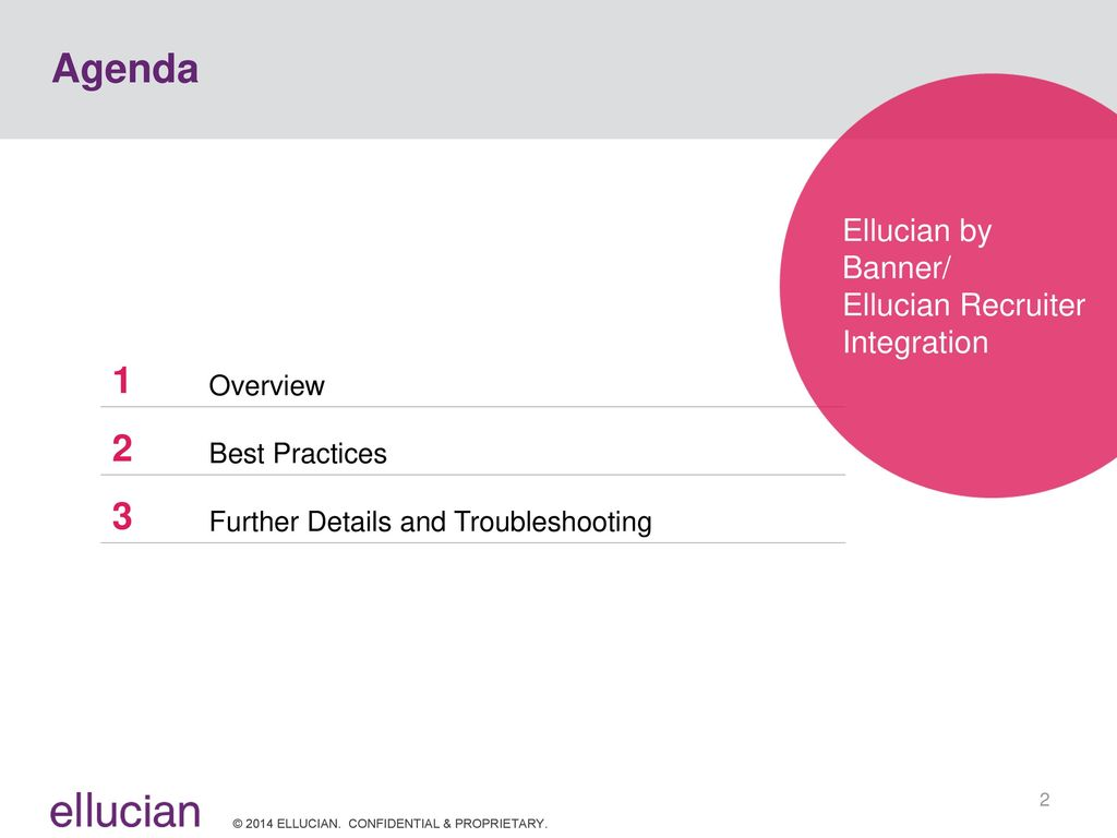 Banner/Recruiter Integration Tips and Tricks - ppt download