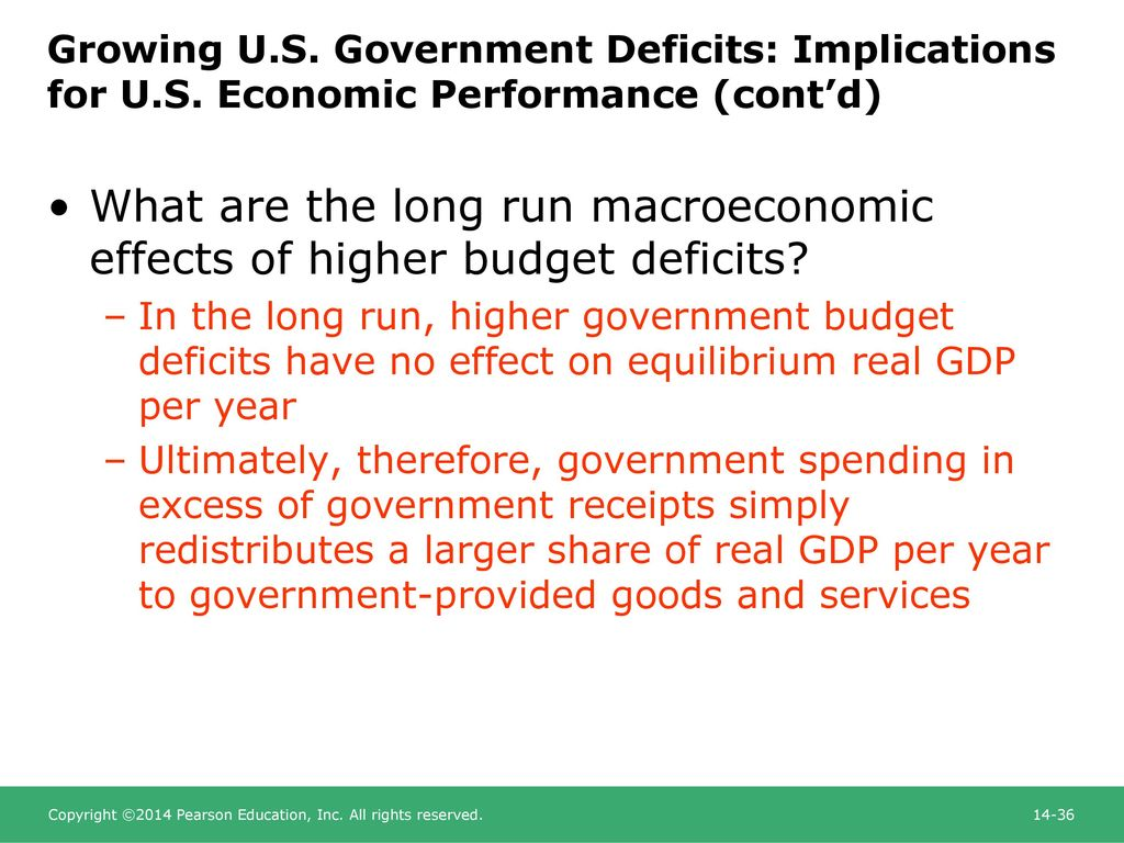 deficit spending the deficit good or bad President bill clinton's big-spending, high-taxing budget proves what many of us have long known: deficits are good years of unending red ink helped check the free-spending tendencies of.