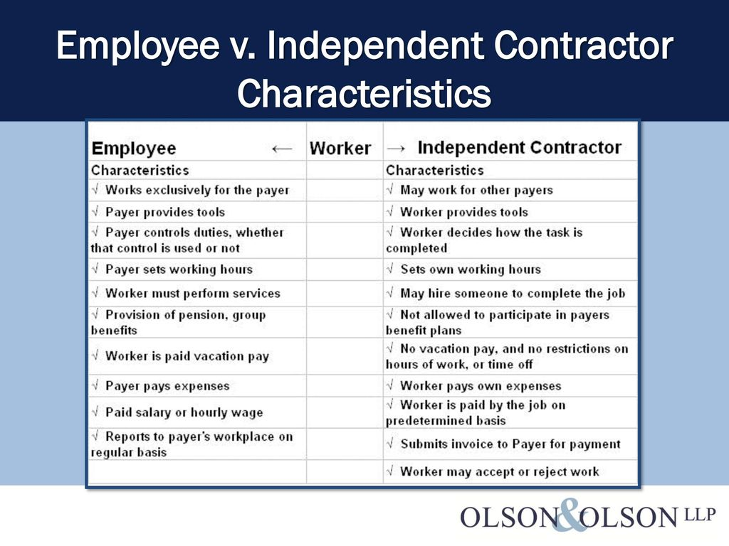 Part-time Employees v  Independent Contractors - ppt download