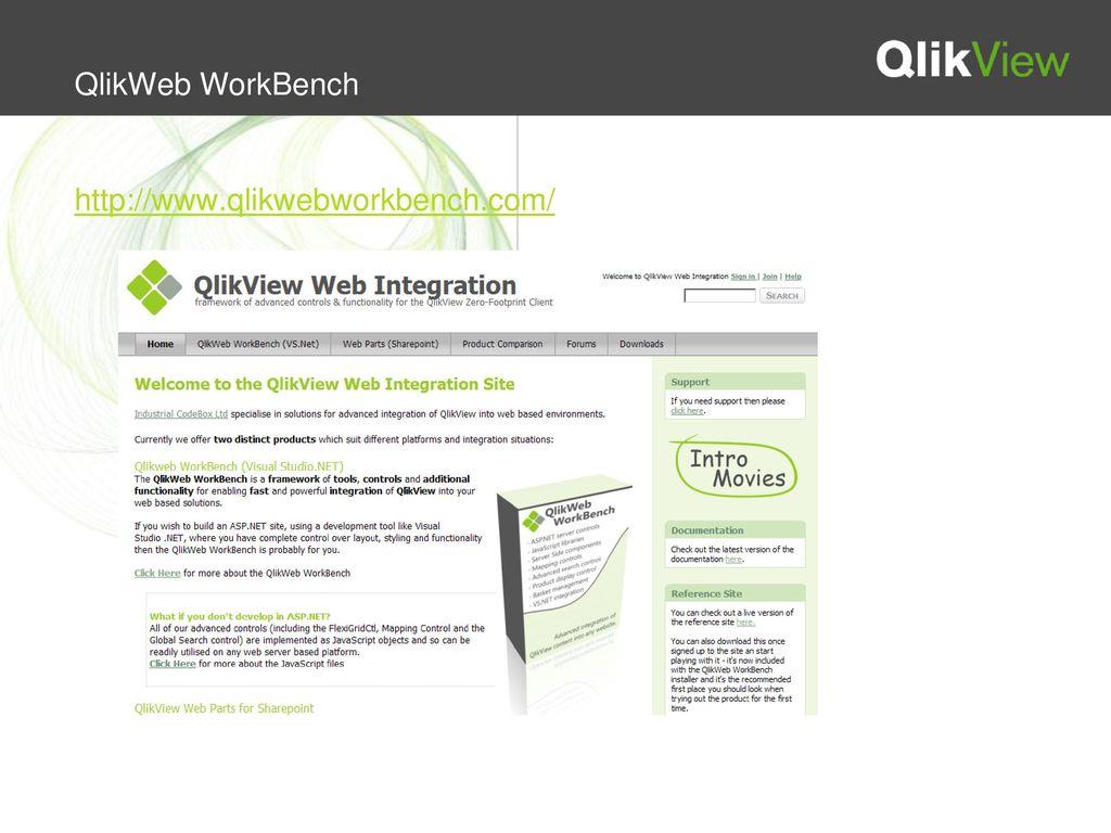 Qlikview Forums