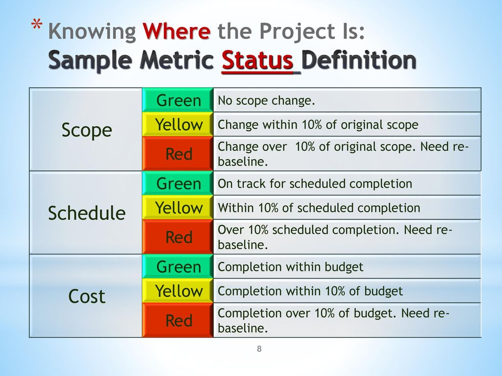 project management x470 ppt download