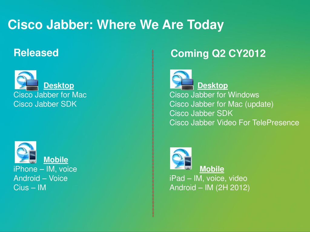 Cisco Jabber  - ppt download