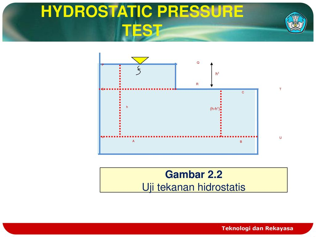 Engineering plumbing and sanitation ppt download 5 hydrostatic pressure test ccuart Images