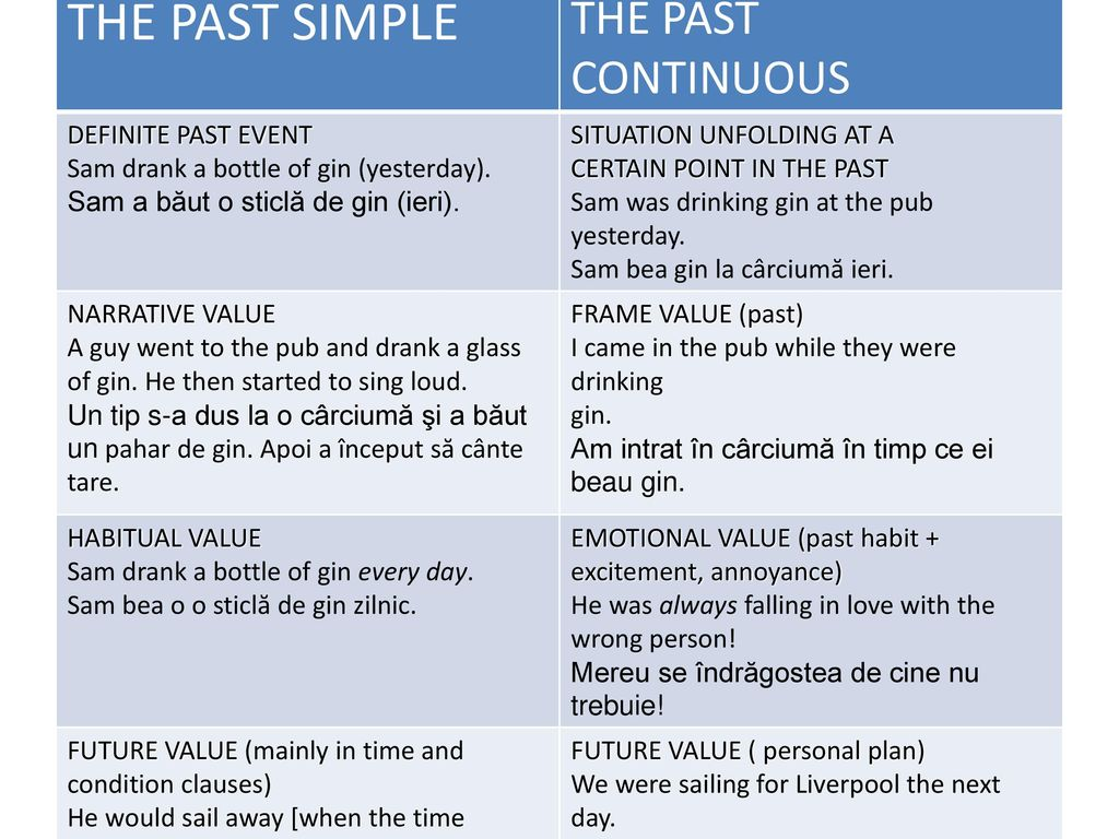 THE VALUES OF THE PAST SIMPLE AND OF THE PAST CONTINUOUS