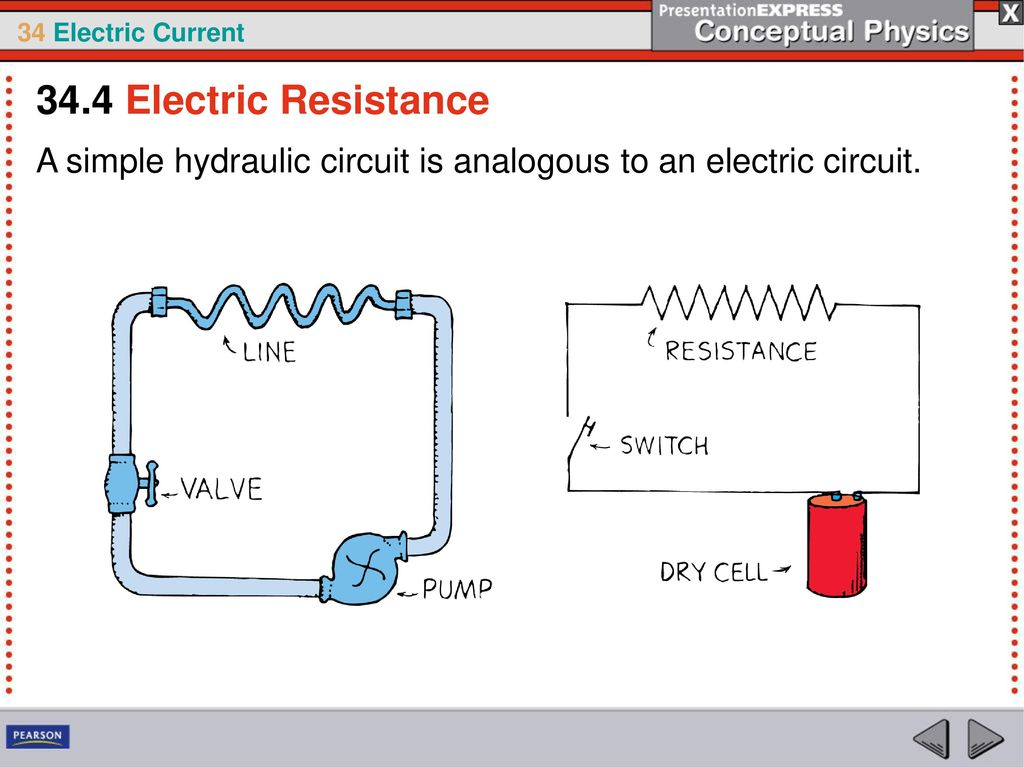 Voltage Produces A Flow Of Charge Or Current Within Conductor Simple Hydraulic Diagram Basic Circuit 25 344 Electric Resistance Is Analogous To An